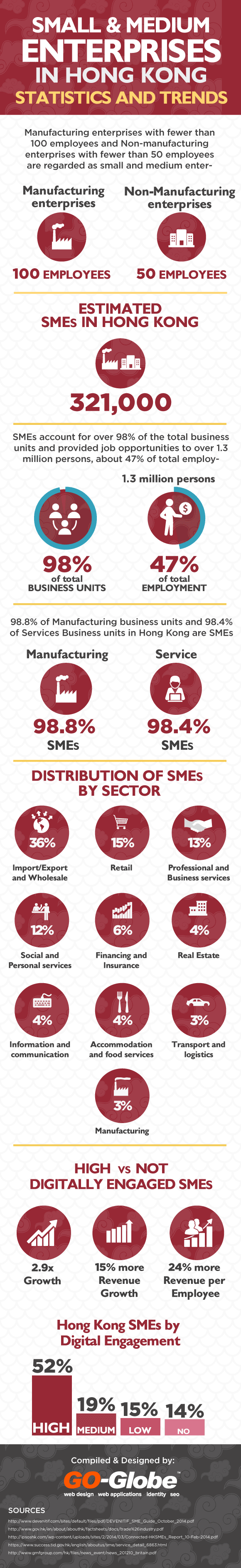 the small and medium enterprises Small and medium enterprises in namibia – a brief situational analysis august 2006 page 1 of 18 executive summary the sme sector covers a wide variation of.